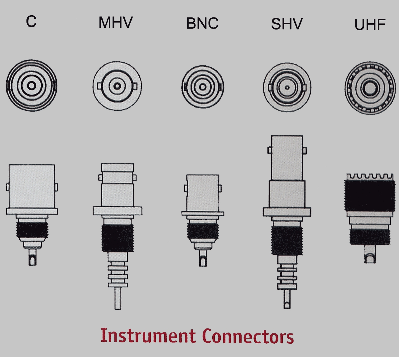 Instrument Connectors